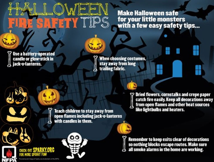 Halloween safety infographic by National Fire Prevention Association