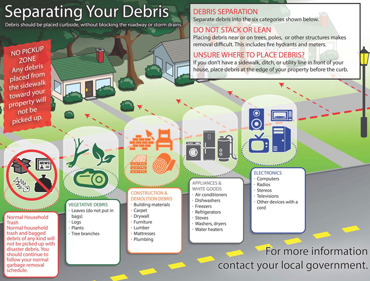 Graphic showing how to separate and place hurricane debris.